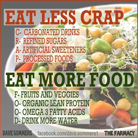 how to stop eating crap food